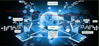 Tecnología (Informática)